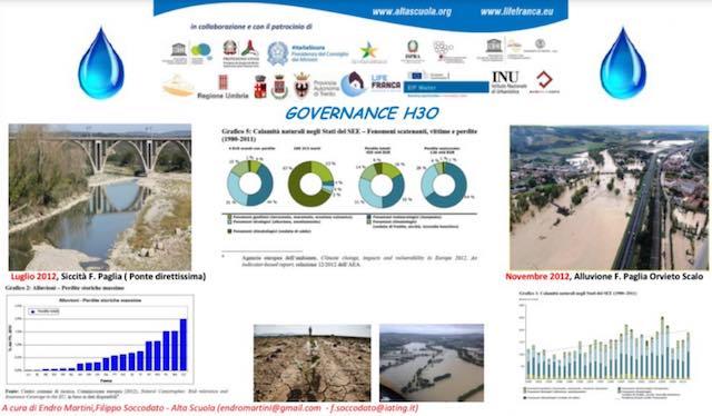 Seminario nazionale sui nuovi scenari di governance delle risorse e dei rischi naturali