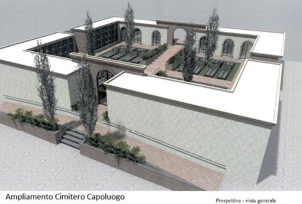 Cimiteri, bilancio positivo per la prima esperienza di project financing