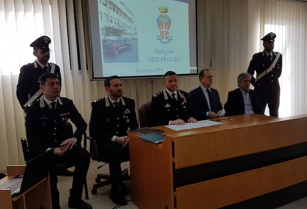 """""""Holding delle truffe agli anziani"""" sgominata dai Carabinieri"""