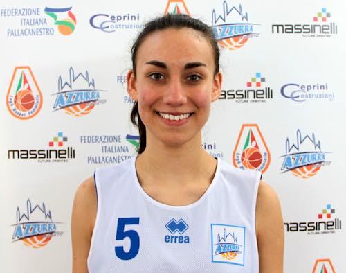 Azzurra Orvieto Under 17 vince sull'Azzurrina Umbria. Tutte le orvietane a punti