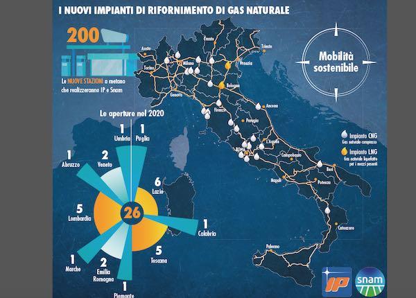 Snam e IP, a Fabro Est uno dei 26 nuovi impianti di rifornimento di gas naturale